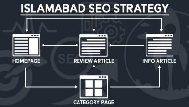 Photo of What is Islamabad SEO Strategy?