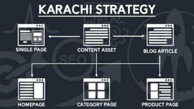 Photo of What is Karachi SEO Strategy?